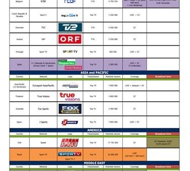01FIA_WEC_2013_SPA_Confirmed_TV_691A_thumb-25255B1-25255D