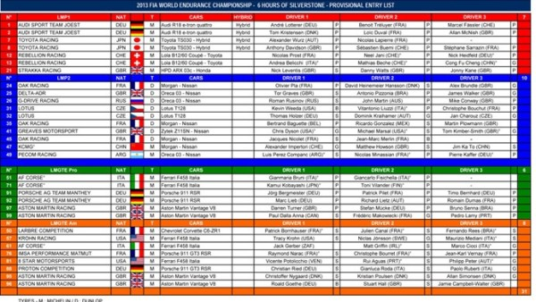 FIAWEC2013_6_hours_of_silverstone_provisional_entry_list_030413_691_thumb-25255B2-25255D