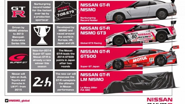 teaser-for-2015-nissan-gt-r-lm-nismo-lmp1_100467994_l_thumb-25255B3-25255D